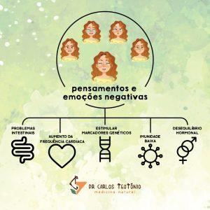 Emoções e saúde